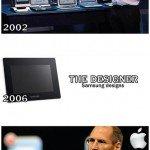 How The Technology Market Works | FailDesk