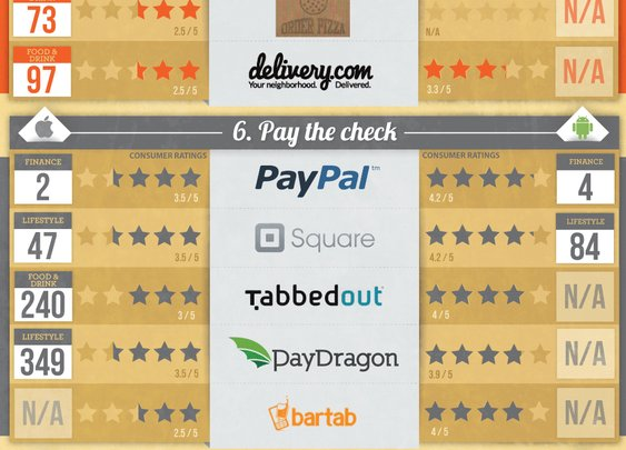 35 Apps your restaurant should be on [Infographic]