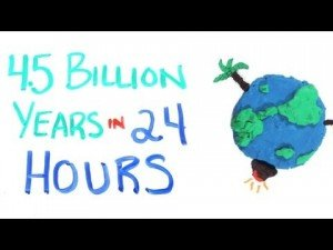 The Evolution of Life on Earth (4.5 Billion Years Compressed into 24 Hours)