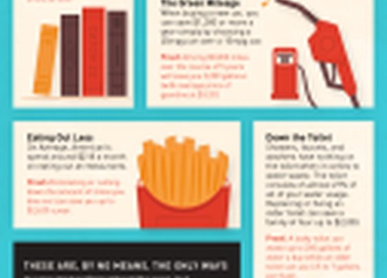 365 Days of Savings: 10 ways to lower your cost of living [INFOGRAPHIC]   Tax Break: The TurboTax Blog