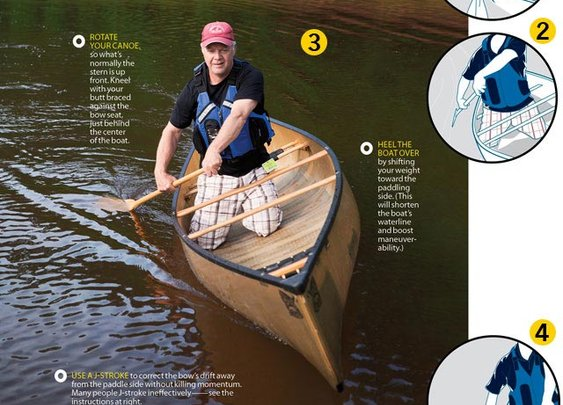 How to Paddle a Canoe Solo