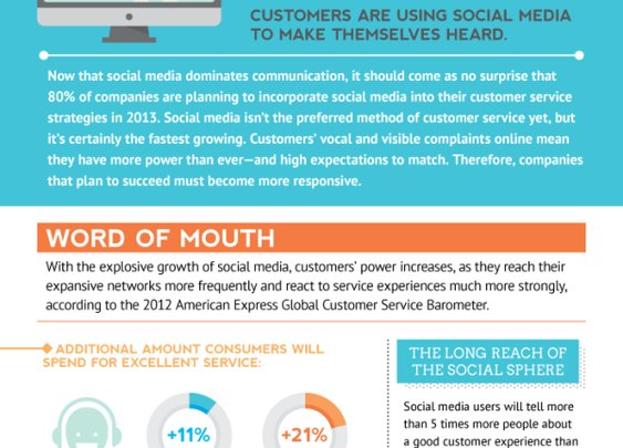 Infosys AssistEdge – The Future of Customer Service Experience:Infographic: Power To The People