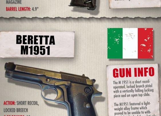 Evolution of the Handgun