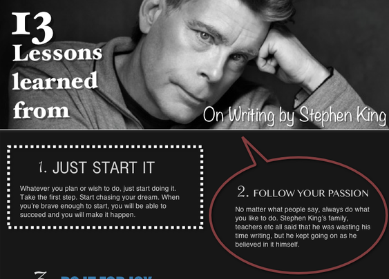 Stephen King's 13 Timeless Lessons On Writing Well [Infographic]