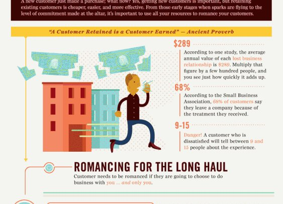 How to Make Someone Fall in Love [INFOGRAPHIC] | Intuit Small Business Blog