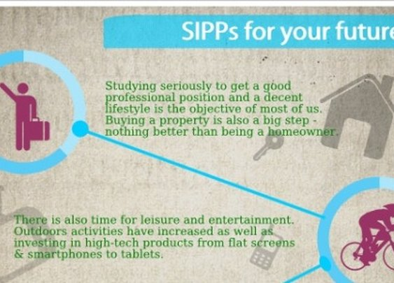SIPPs for your future   [ INFOGRAPHIC ]