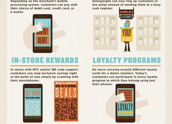 What are the Benefits of In-Store Mobile Commerce