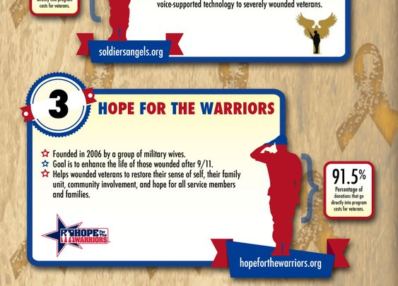 10 Non-Profits for Veterans You Should Consider in 2013