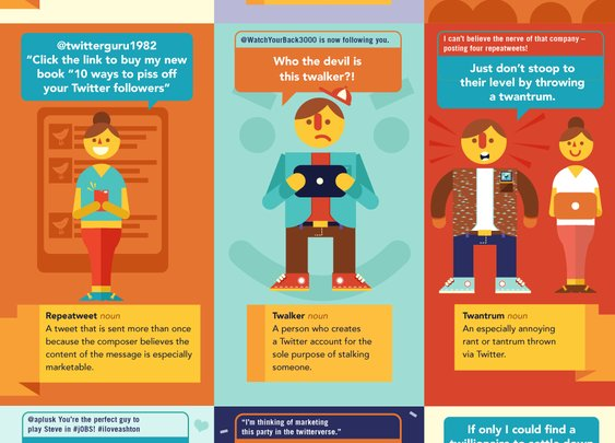 The Social Marketer's Urban Twictionary [Infographic] - B2B Marketing
