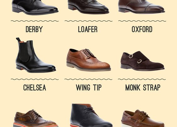 The Gents Guide to Shoes