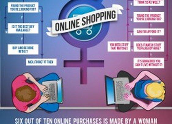 Men VS Women, Online Shopping | Visual.ly