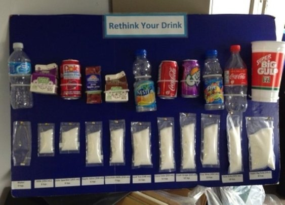 Visualize the Amount of Sugar You're Consuming - Lifehack