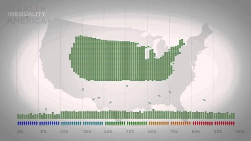 Wealth Inequality in America - YouTube