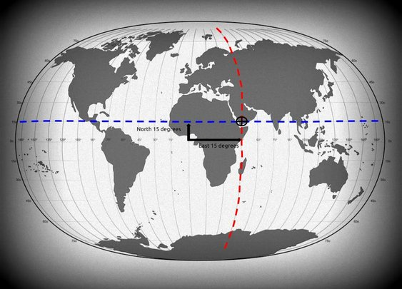 Manly Skills: Navigate with Longitude and Latitude