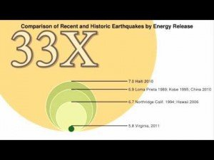 Video: Explanation of Earthquake Magnitudes