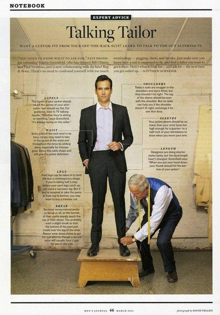 Talking Tailor