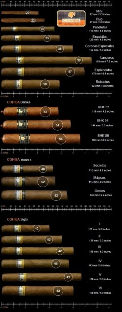 General - Cigar Pass Forum - Cohiba Cigars