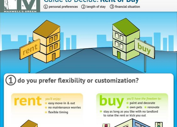 A Guide To Decide: Rent or Buy