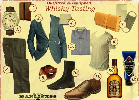 Whisky Tasting: Outfitted and Equipped | The Art of Manliness