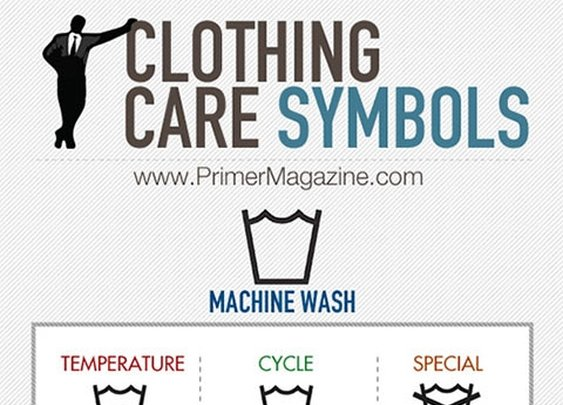 Clothing care symbols