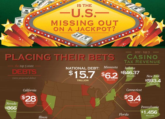 Online Gambling, A Solution to National Debt?