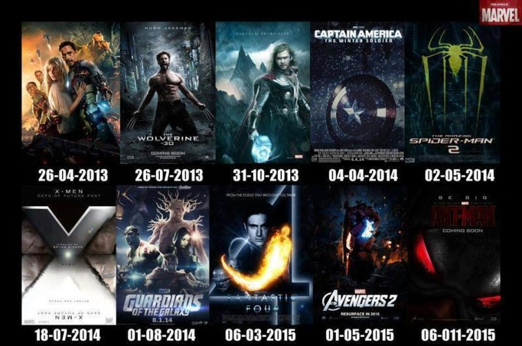 Marvel: Upcoming 10 movies timeline and Posters