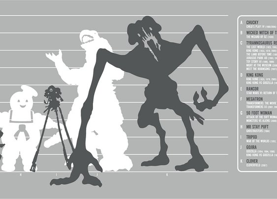 Movie monster scales