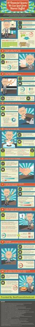 Warren Buffett's investing tips (infographic)