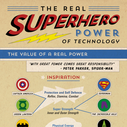 20 Infographics About Superheroes
