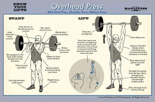How To Do An Overhead Press | Weightlifting Guide | The Art of Manliness