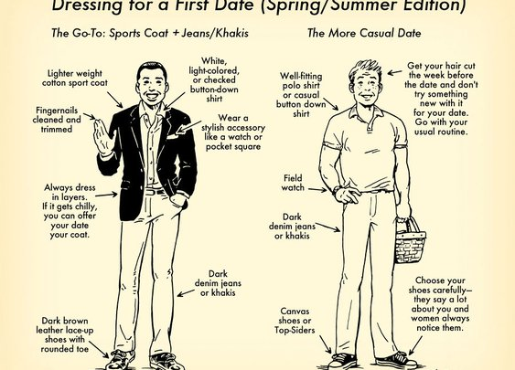 What to Wear on a First Date: Your 60 Second Visual Guide (Spring/Summer Edition) | The Art of Manliness