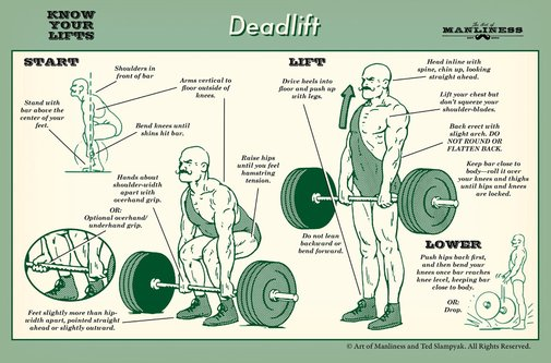 How to Deadlift: An Illustrated Guide | The Art of Manliness