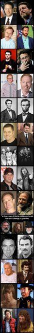 Famous people with and without facial hair
