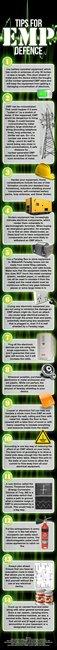 Infographic: Tips for EMP Defense | ModernSurvivalOnline.com