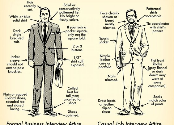 How to Dress for a Job Interview: An Illustrated Guide | The Art of Manliness