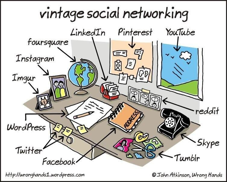Old Fashioned Social Networking