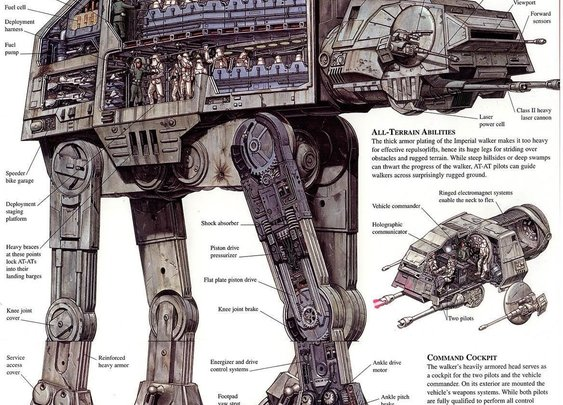 For Star Wars day, an AT-AT (All Terrain Armored Transport) info poster.