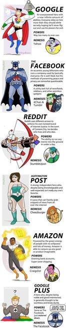 Websites as Superheroes