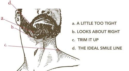 How To Grow A Beard Like A Celebrity