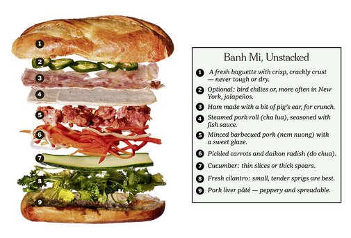 The New York Times > Dining & Wine > Image > Banh Mi, Unstacked