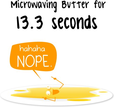 Microwaving butter - The Oatmeal
