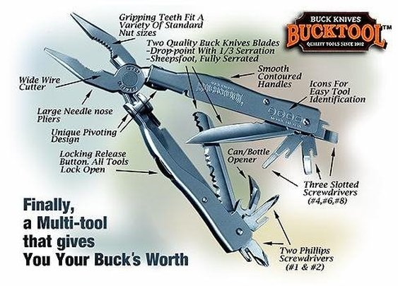 Buck BuckTool 360 - The Multi-Tool Museum