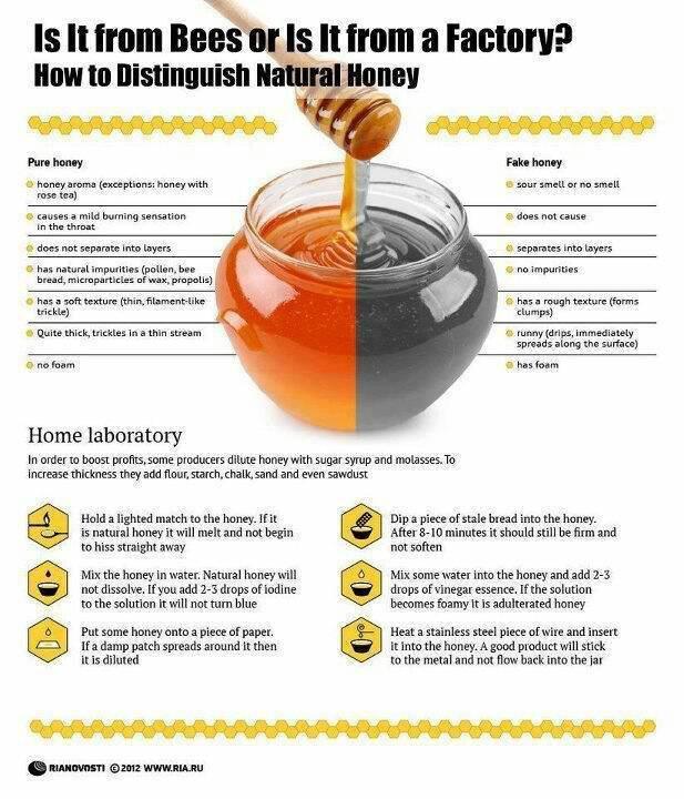 Honey- real or fake?