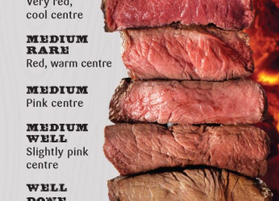 Steak of All Sorts