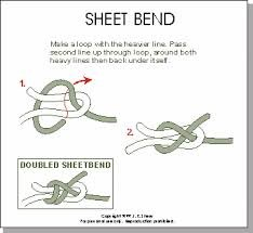 Knot Prepping- Easy to remember basic knots for everyday use.