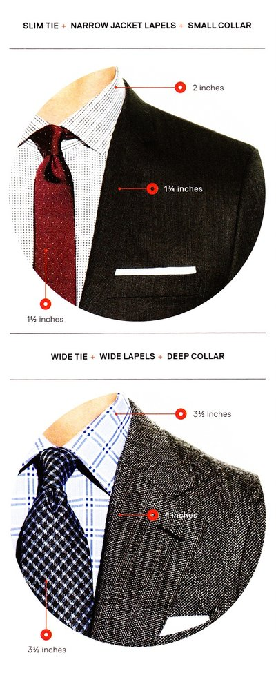 Tie to shirt guide