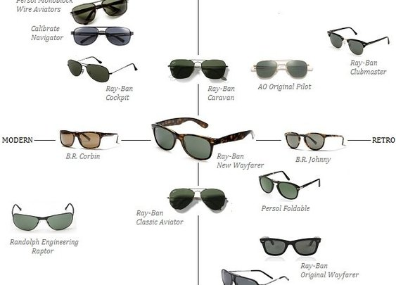 The glasses guide
