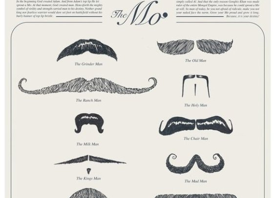 What moustache type do you have?