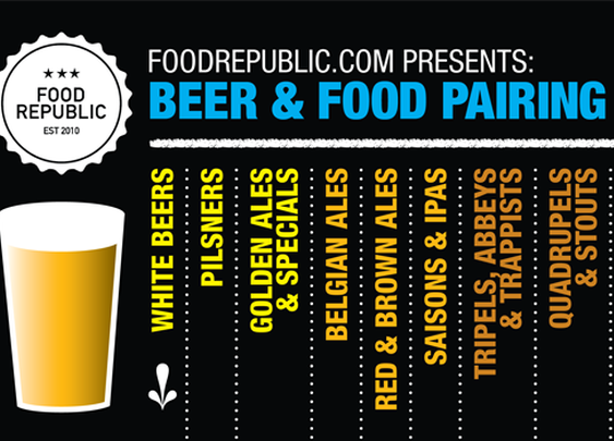 Infographic: Beer And Food Pairing Chart   Food Republic
