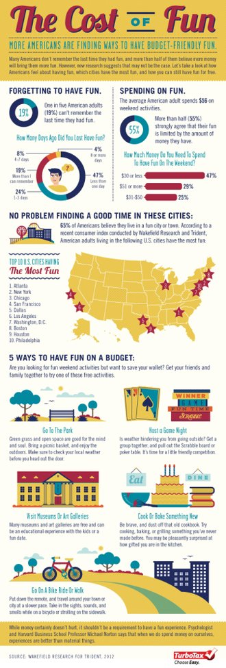 The Cost of Fun and Ways to Save [Infographic] | Tax Break: The TurboTax Blog